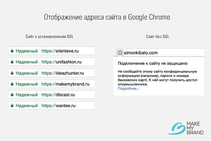 Chrome подключение не защищено